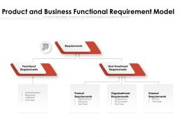 Product And Business Functional Requirement Model