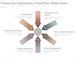 Product And Optimization Powerpoint Slides Show