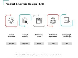 Product And Service Design Ppt Powerpoint Presentation Summary Information