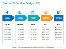 Product And Service Design Strategy Ppt Powerpoint Presentation Inspiration Example