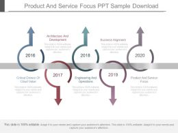 Product And Service Focus Ppt Sample Download