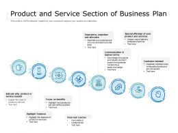 Product And Service Section Of Business Plan