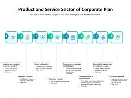 Product And Service Sector Of Corporate Plan