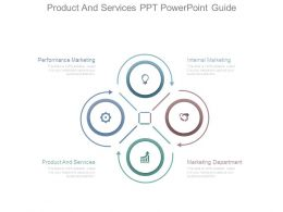 Product And Services Ppt Powerpoint Guide