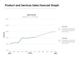 Product And Services Sales Forecast Graph
