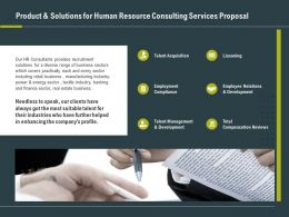 Product And Solutions For Human Resource Consulting Services Proposal Ppt Grid