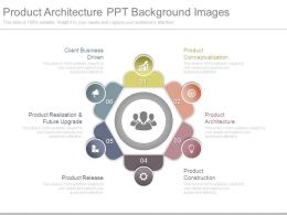 Product Architecture Ppt Background Images