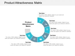 Product Attractiveness Matrix Ppt Powerpoint Presentation Slides Aids Cpb