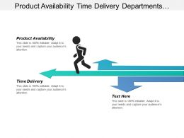 Product Availability Time Delivery Departments Involved Management Responsibility