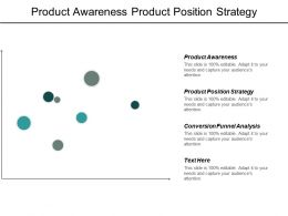 Product Awareness Product Position Strategy Conversion Funnel Analysis Cpb