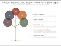 Product Backlog Delta Report Powerpoint Slide Clipart