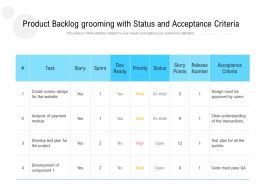 Product Backlog Grooming With Status And Acceptance Criteria