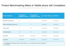 Product Benchmarking Matrix Of Mobile Phone With Competitors