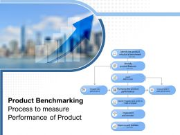 Product Benchmarking Process To Measure Performance Of Product