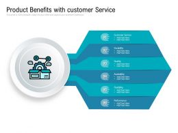 Product Benefits With Customer Service