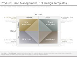 Product Brand Management Ppt Design Templates