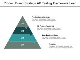 Product Brand Strategy Ab Testing Framework Lean Business Model Cpb