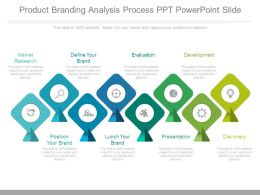 Product Branding Analysis Process Ppt Powerpoint Slide