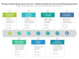 Product Branding And Launch While Analyzing Consumer Requirements