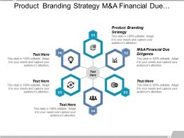 Product Branding Strategy M And A Financial Due Diligence Asset Management Cpb