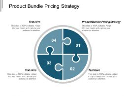 Product Bundle Pricing Strategy Ppt Powerpoint Presentation Gallery Ideas Cpb