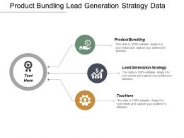 Product Bundling Lead Generation Strategy Data Business Intelligence Cpb