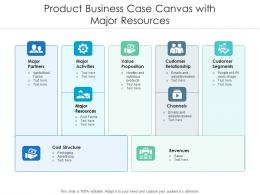 Product Business Case Canvas With Major Resources