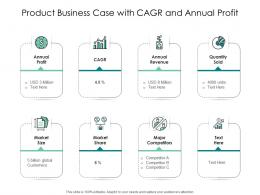 Product Business Case With CAGR And Annual Profit