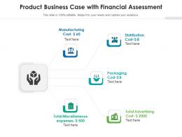 Product Business Case With Financial Assessment