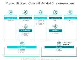 Product Business Case With Market Share Assessment