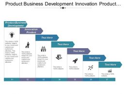 Product Business Development Innovation Product Product Development Digital Strategy Cpb