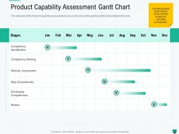 Product Capability Assessment Gantt Chart Stages Ppt Powerpoint Presentation Design