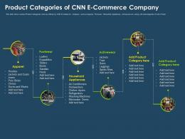 Product Categories Of CNN E Commerce Company Ppt Rules