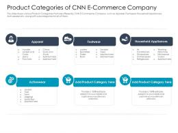 Product Categories Of CNN E Commerce Company Ppt Structure