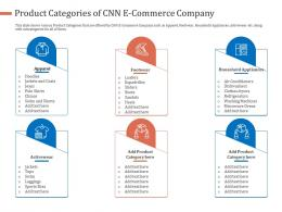 Product Categories Of CNN Ecommerce Company Strategies Improve Customer Retention Rate E Commerce Ppt Ideas