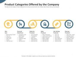 Product Categories Offered By The Company Pitch Deck To Raise Seed Money From Angel Investors Ppt Template