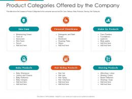 Product Categories Offered By The Company Raise Seed Financing From Angel Investors Ppt Formats