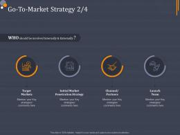 Product Category Attractive Analysis Go To Market Strategy Ppt Information