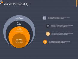 Product Category Attractive Analysis Market Potential Ppt Designs