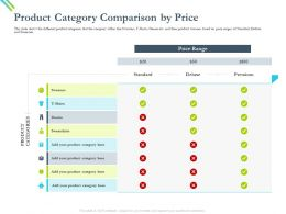 Product Category Comparison By Price Premium Ppt Powerpoint Presentation Summary Show