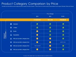 Product Category Comparison By Price Sweatshirts Ppt Powerpoint Presentation Professional