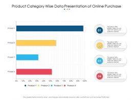 Product Category Wise Data Presentation Of Online Purchase