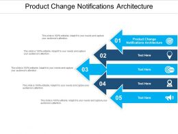 Product Change Notifications Architecture Ppt Powerpoint Presentation Styles Visuals Cpb