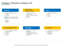 Product Channel Segmentation Category Attractive Analysis Ppt Graphics