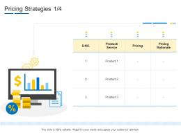 Product Channel Segmentation Pricing Strategies Ppt Slides