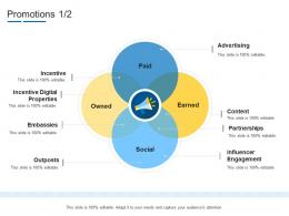 Product Channel Segmentation Promotions Ppt Elements
