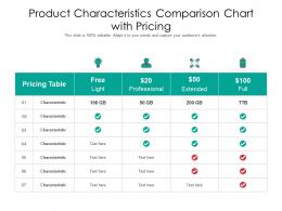 Product Characteristics Comparison Chart With Pricing