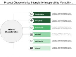 Product Characteristics Intangibility Inseparability Variability And User Participation