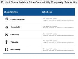 Product Characteristics Price Compatibility Complexity Trial Ability