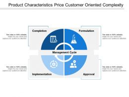 Product Characteristics Price Customer Oriented Complexity